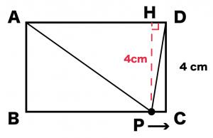 一次関数の利用 動点 問題