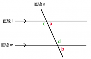 平行線の性質