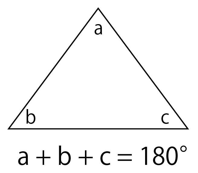 三角形の内角の和 証明