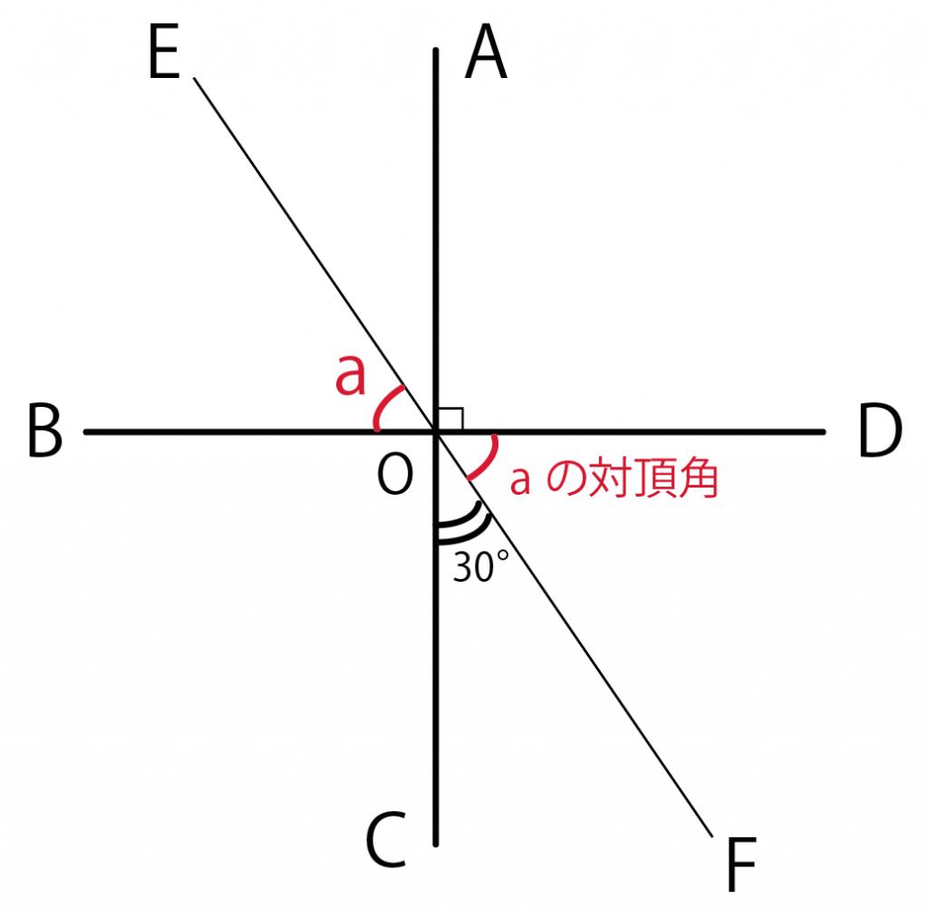 対頂角 問題