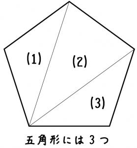 多角形の内角の和 公式