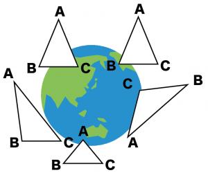 数学 仮定