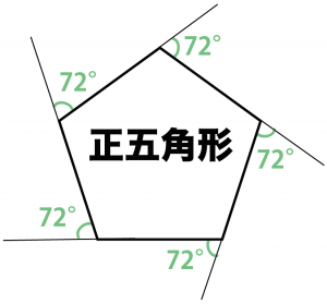 正多角形 外角