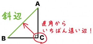 直角三角形 斜辺