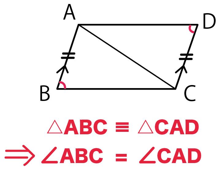 数学 証明問題 コツ