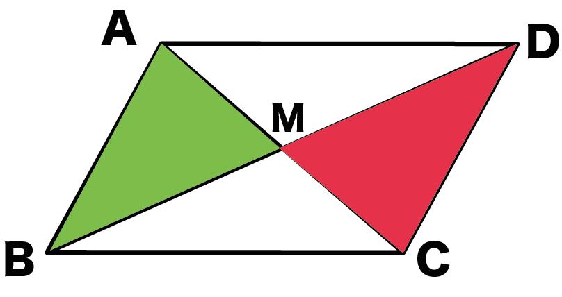 平行四辺形の性質 証明