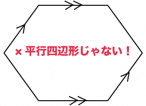 平行四辺形 定義 性質