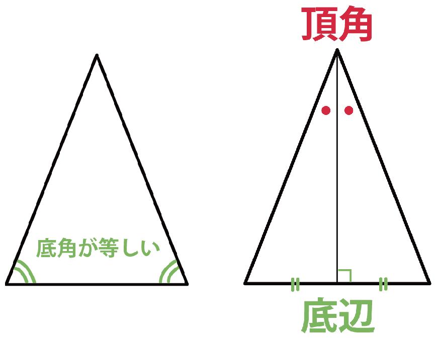 二等辺三角形 定理 証明