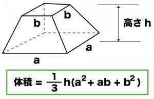 台形の体積の求め方 公式