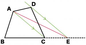 平行線と面積 作図