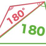 四角形 内角の和