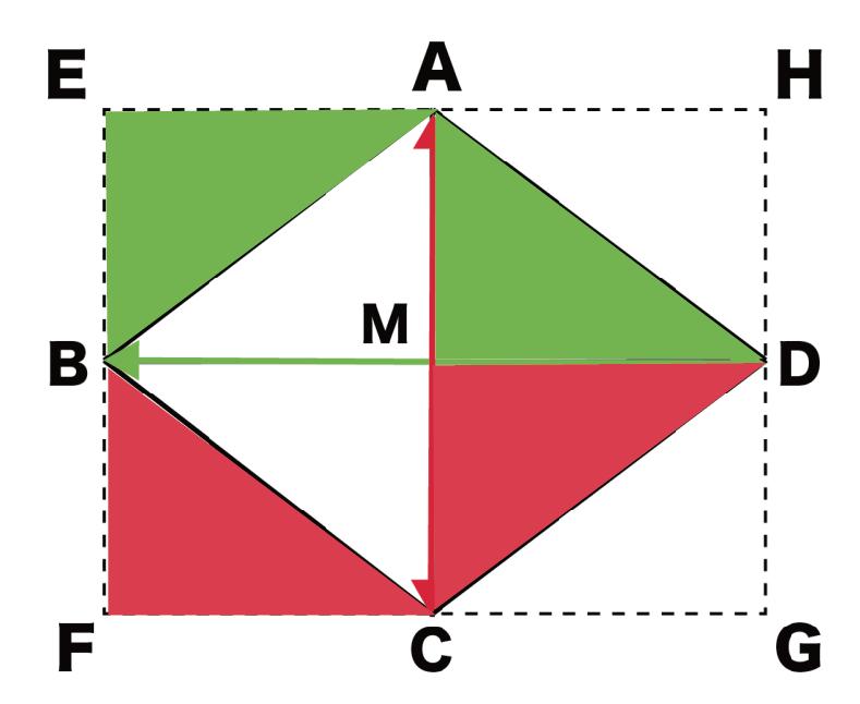 ひし形 面積 求め方 公式