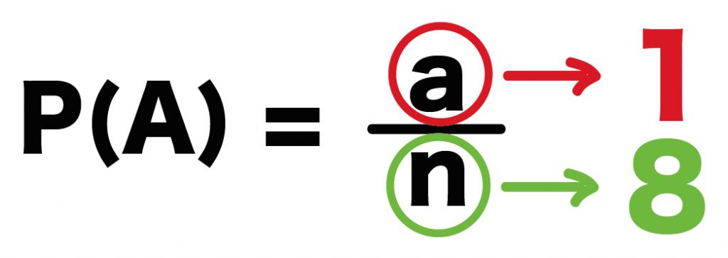 確率の求め方 公式 計算式