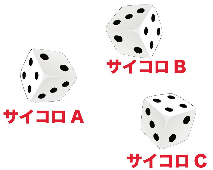 サイコロ 3つ 確率 求め方