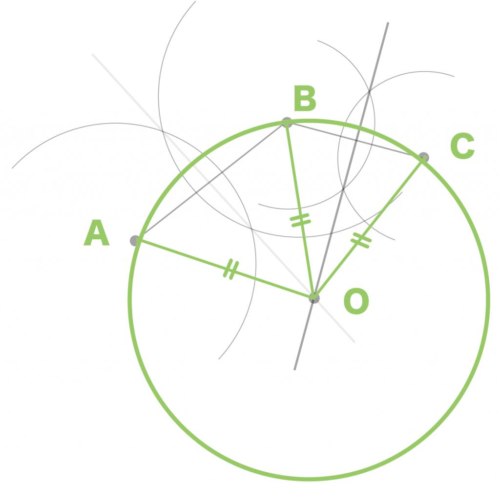 3点を通る円の中心