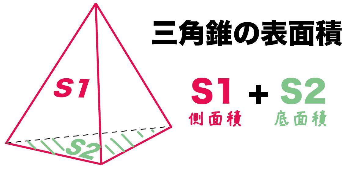 三角錐 表面積 求め方 公式