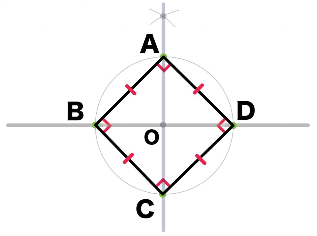 正方形 書き方 作図