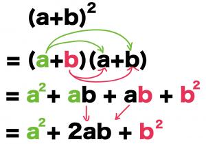 乗方公式 証明