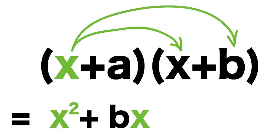 乗法公式 中学数学