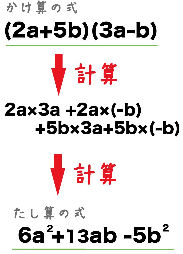 中3数学】式の展開とはなにものか?? | Qikeru:学びを楽しくわかりやすく