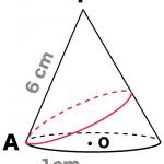 円錐 最短距離
