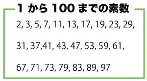 1から100までの素数 覚え方