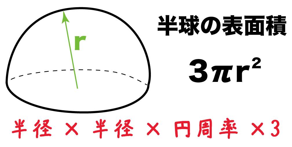 半球 表面積 求め方