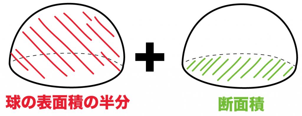 半球 表面積 公式