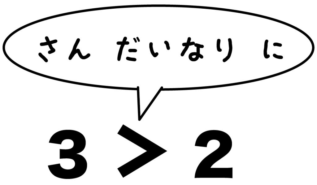 不等号 読み方