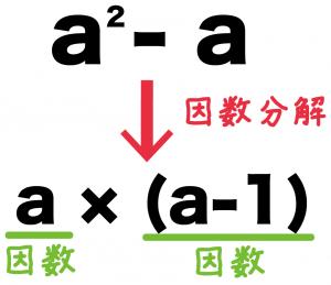 因数分解とは 中学数学