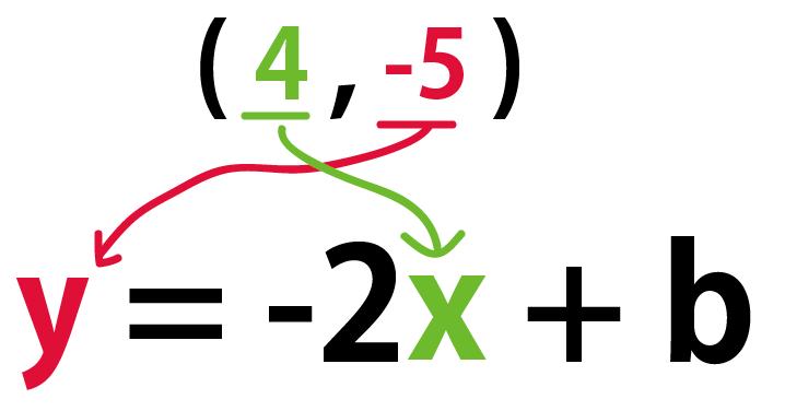 一次関数 変域 求め方