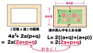 式と計算の利用