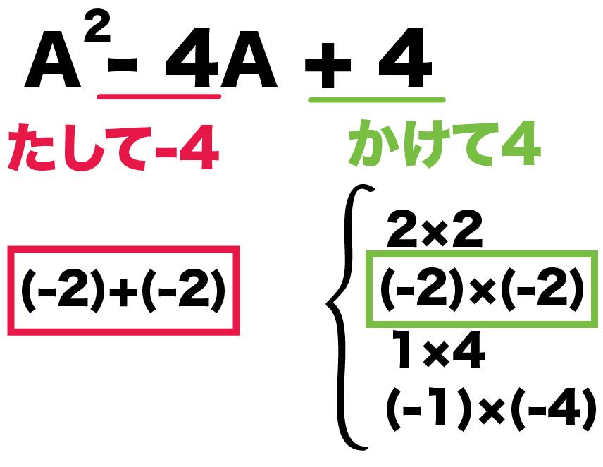いろいろな因数分解 置き換え 解き方