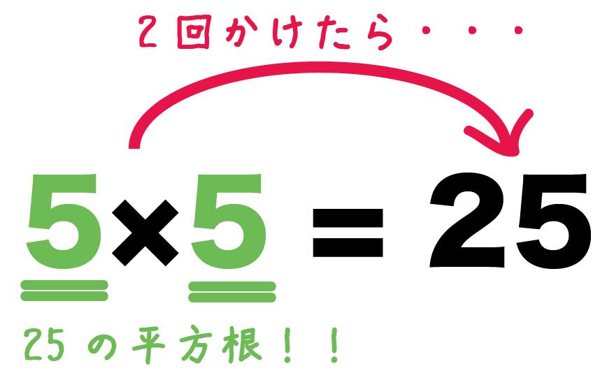 平方根 根号 ルート 意味