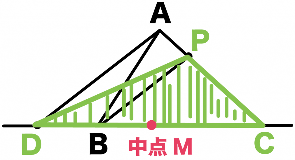 等積変形 三角形