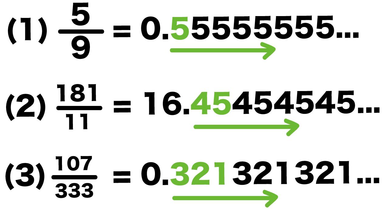 中3数学】循環小数の表し方がわ...