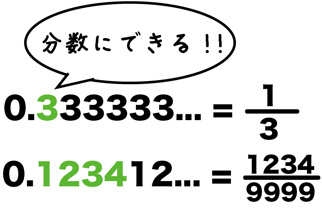 中3数学】有理数と無理数とはな...