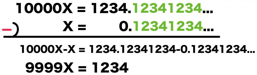 循環小数 分数 変換