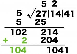 平方根の求め方 筆算