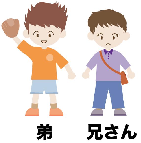 富士山麓オウム鳴く ルート5 覚え方