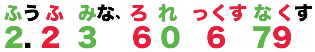 富士山麓にオウム鳴く ルート5 覚え方