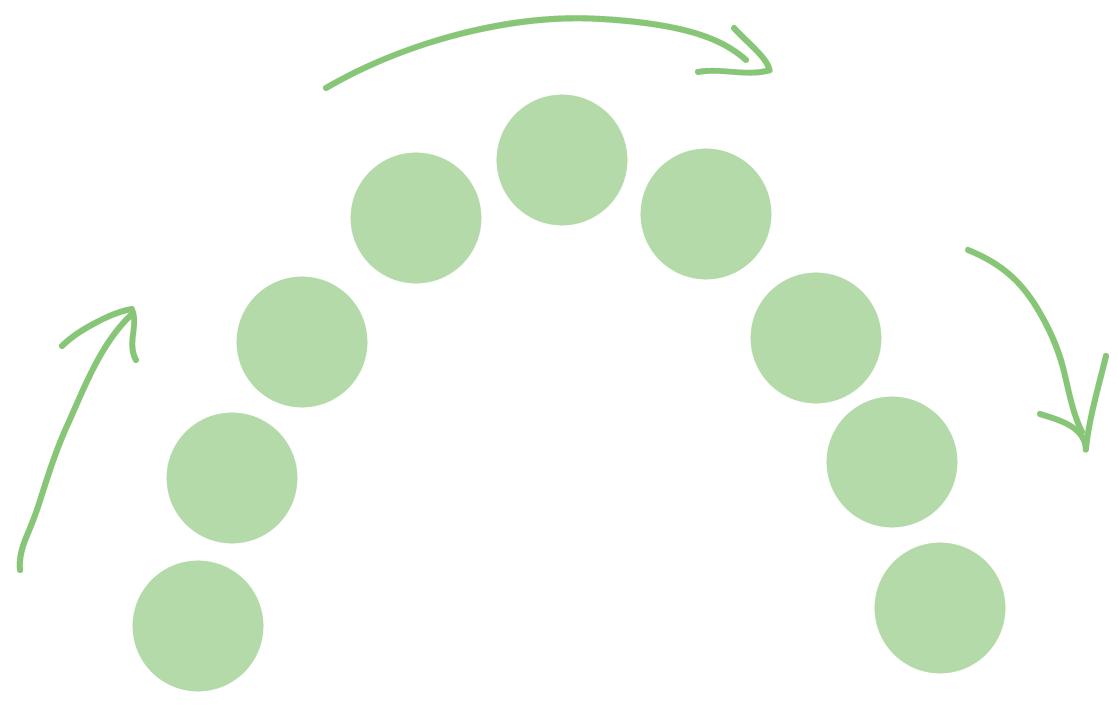 二次関数y=ax2放物線