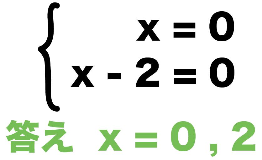 二次方程式 簡単 解き方