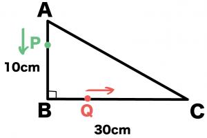二次方程式の利用 文章問題 動点