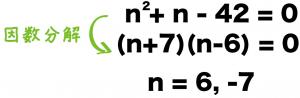 二次方程式の利用 解き方