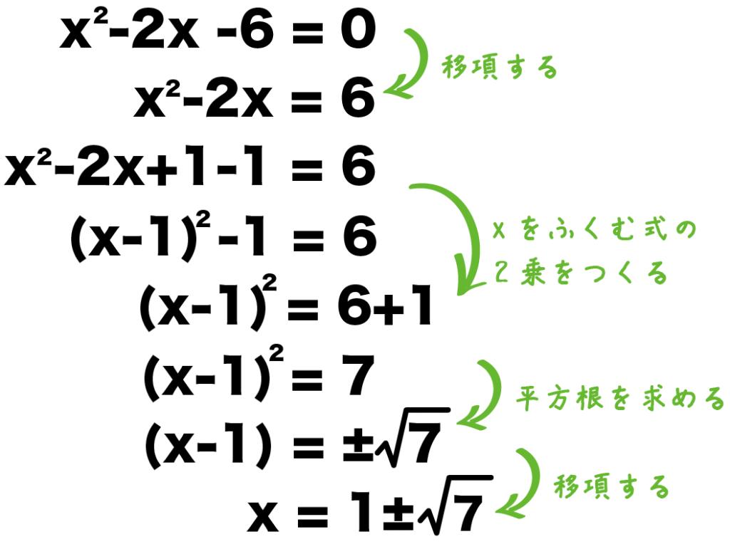 二次方程式 解き方 コツ