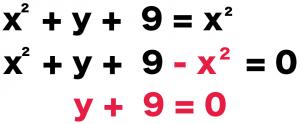 二次方程式とは