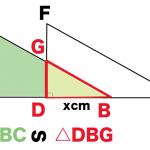 二次関数の利用 図形