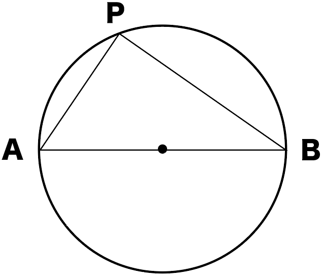 円周角の性質