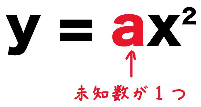 二次関数y=ax2 比例定数